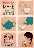 How to Make Tea in 5 Steps by amandathompson