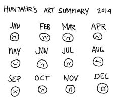 2014 by Huntahr