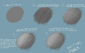 Simple Fur Tutorial by Zechira