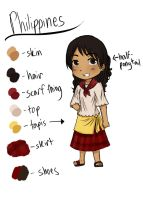 APH Philippines OC Ref. by sigalawin
