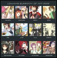 2012 Summary Of Art by Lo-wah