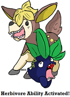 Herbivore Ability Activated by AruneProject