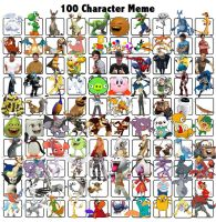 My 100 favourite characters by Reshiramaster