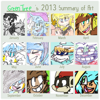 2013 Summary!! by Emboars