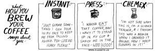 What How To Brew Your Coffee Says About You by AndHeDrew