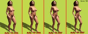 Molly from 2006 to 2007 by ByronProduction