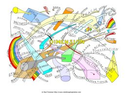Dimension Mind Map by Creativeinspiration