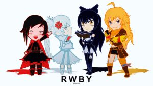 Rwby - chibiRWBY series animated loop! by Essynthesis