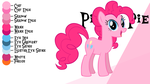 Colour Guide - Pinkie Pie by Liggliluff