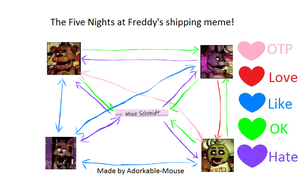 Five Nights at Freddy's Shipping Meme by HalfWolfStudios