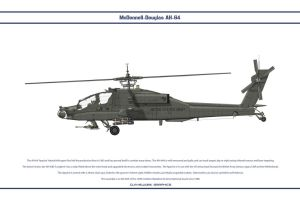 AH64A 130th Aviation Battalion by WS-Clave