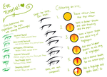 Eye Tutorial by DoctorCritical