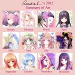2012 Art Summary by Rurutia8