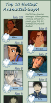 My Top 10 Hottest Animated Men by WoofMewMew