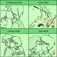 NoCo kiss Meme equals WIN by Twinkel13