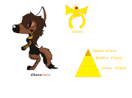 Chocolate The Pharaoh by InvaderSony12345