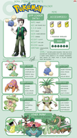 Pokemon Trainer Meme by Fruit-Sauvage