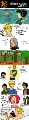 The Hunger Games Meme by QueenOfMisfortune