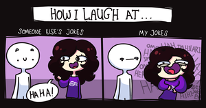 Jokes by Looji