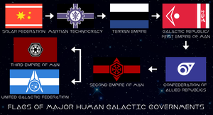Flags Of Major Human Galactic Governments by RvBOMally