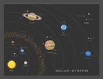 Solar-System-1 by glange65