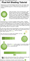 Pixel Shading Tutorial by kitted
