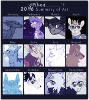 art summary by moonswoon