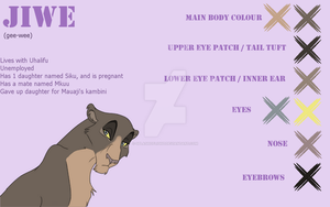 Jiwe Character Sheet by SplashOfLight