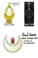 Moon Soul Gem and Grief Seed by AliceKaninchenbau