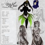 Syanrea - Character Card by Noire-Ighaan