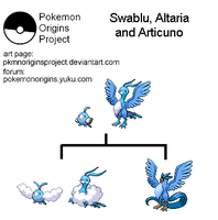 Swablu, Altaria and Articuno Ancestry by PkmnOriginsProject