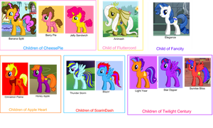 Children of the mane six by ClopinGirl64