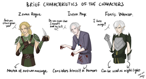 Brief characteristics of the characters by Adelaiy