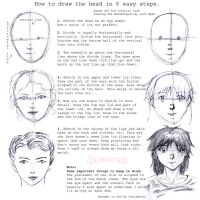 How to Draw: Female Face by vanmaniac