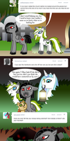 Ask Valier ZOMBIES by The-Clockwork-Crow