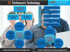 Best Online IT Staffing Services By GATT by technocare