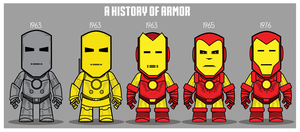 A History of Armor by Yeti-Labs