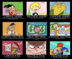 Ed Edd n Eddy Alignment Chart by BeL337orDieSlow