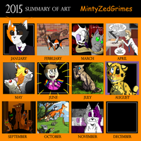 Art Summary 2015 by MintyZedGrimes