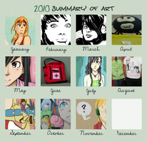 2010 Art Summary by Doridachi