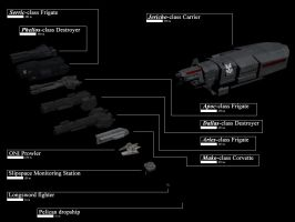 UNSC comparison chart 2 in clr by chakotay02