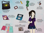 Does anyone care what's in my bag? by JocelynSamara