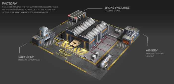 Military Factory area concept by ARTOFJUSTAMAN