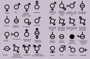 Gender Symbols by CaaLoba