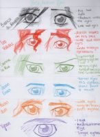 Percy Jackson Eyes by AlexMCopeman