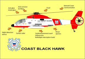 S-67 other Coast Guards whatif by alanqua