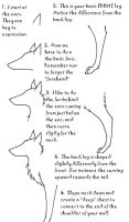 Wolf Tutorial Page 1 by MeanCheen
