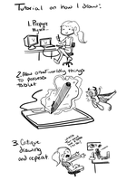 How to Draw by razrroth