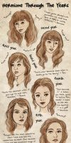 Hermione Through the Years by vivsters