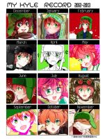 MY KYLE RECORD 2012-2013 by shiron2611